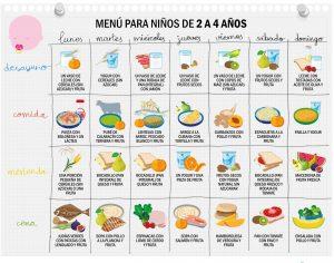 dietas para niños de 12 a 13 años para adelgazar