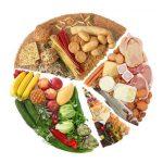 comida saludable 150x150 - HÁBITOS SALUDABLES NIÑOS PARA CRECER Y ADELGAZAR VIDA SANA