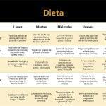 dieta infantil adelgazar